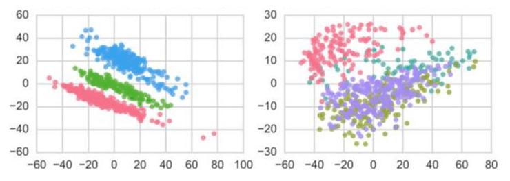 数据分析示例2