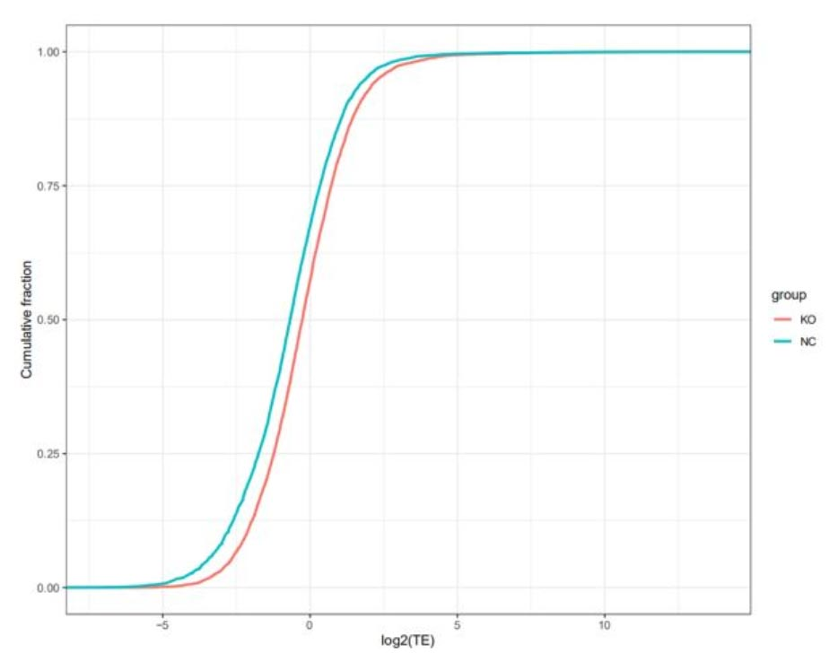 实测数据及分析结果示例 3