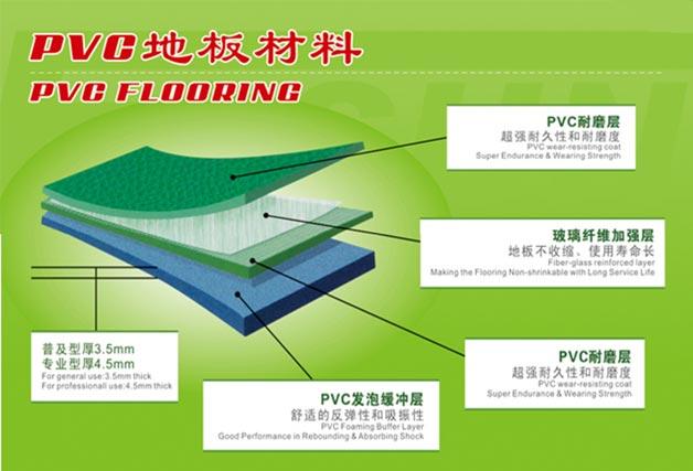 室内PVC地板图