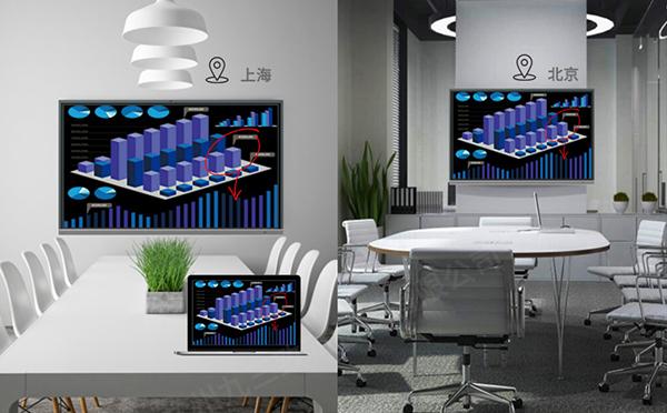 首创新品远程书写和视频软件上市