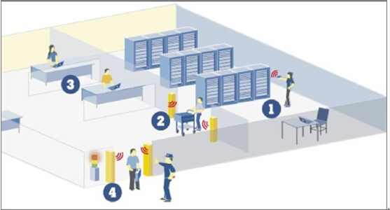 档案管理系统能企业解决什么问题?图